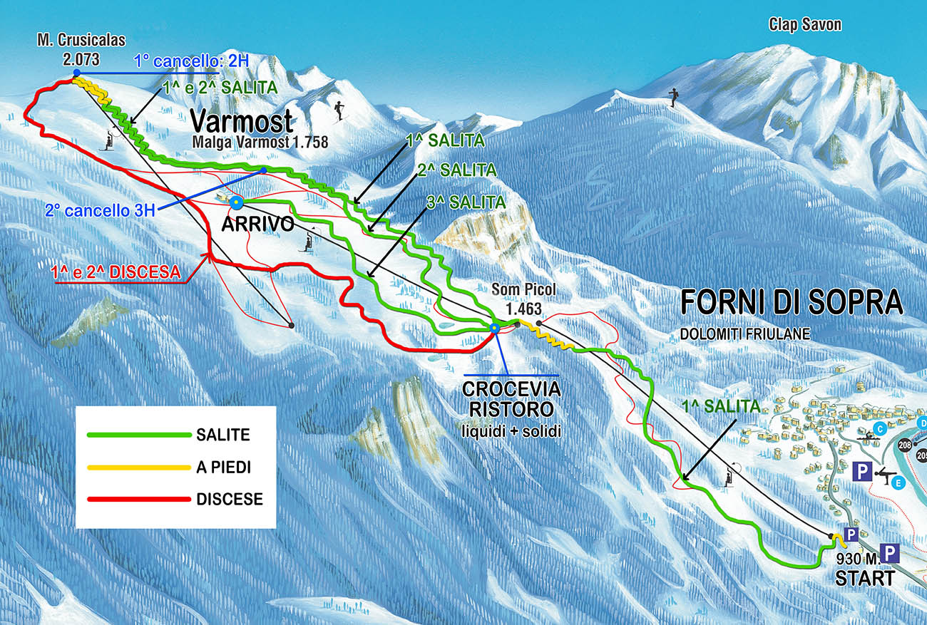 SKIRAID varmost mappa